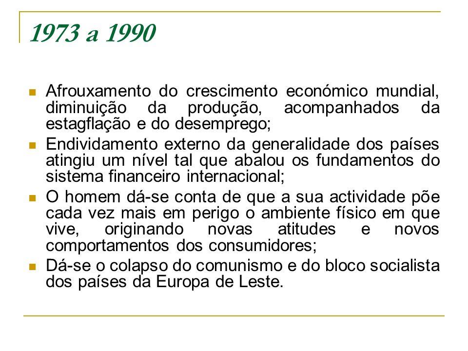 1973 a 1990 Afrouxamento do crescimento económico mundial, diminuição da produção, acompanhados da estagflação e do desemprego; Endividamento externo