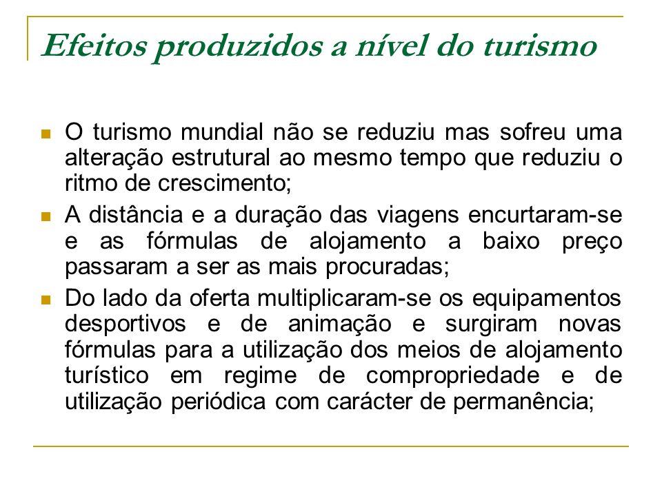 Efeitos produzidos a nível do turismo O turismo mundial não se reduziu mas sofreu uma alteração estrutural ao mesmo tempo que reduziu o ritmo de cresc