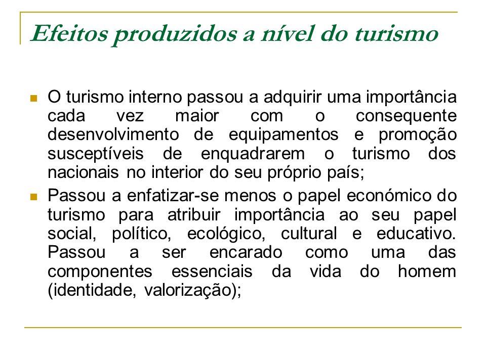 Efeitos produzidos a nível do turismo O turismo interno passou a adquirir uma importância cada vez maior com o consequente desenvolvimento de equipame