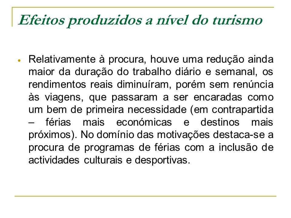 Efeitos produzidos a nível do turismo Relativamente à procura, houve uma redução ainda maior da duração do trabalho diário e semanal, os rendimentos r