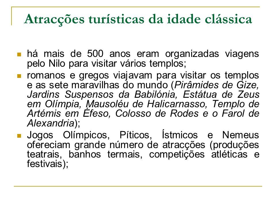 Atracções turísticas da idade clássica Prognósticos dos Oráculos (Dodona e Delfos).