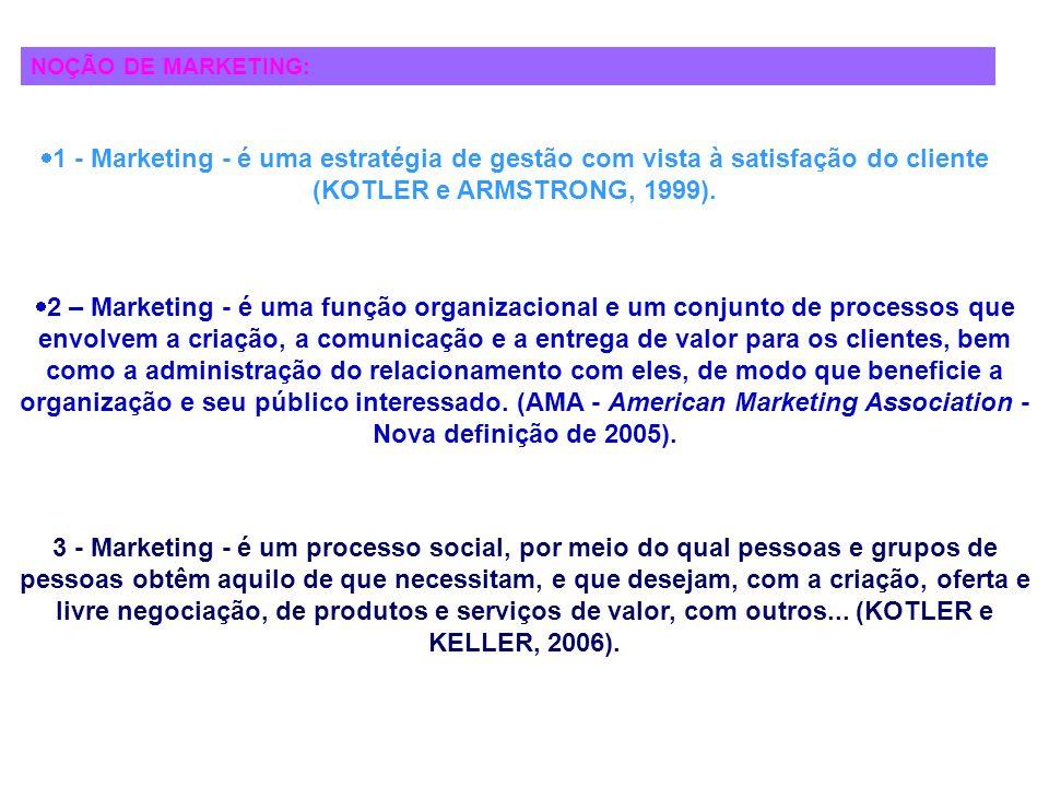 NOÇÃO DE MARKETING: 1 - Marketing - é uma estratégia de gestão com vista à satisfação do cliente (KOTLER e ARMSTRONG, 1999). 2 – Marketing - é uma fun