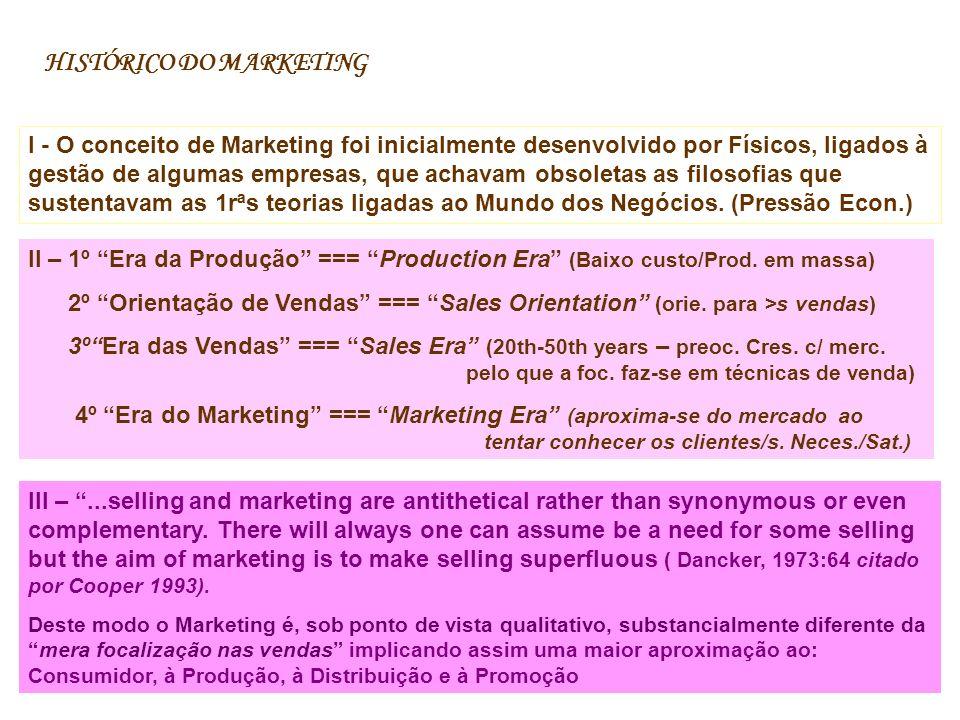 HISTÓRICO DO MARKETING I - O conceito de Marketing foi inicialmente desenvolvido por Físicos, ligados à gestão de algumas empresas, que achavam obsole