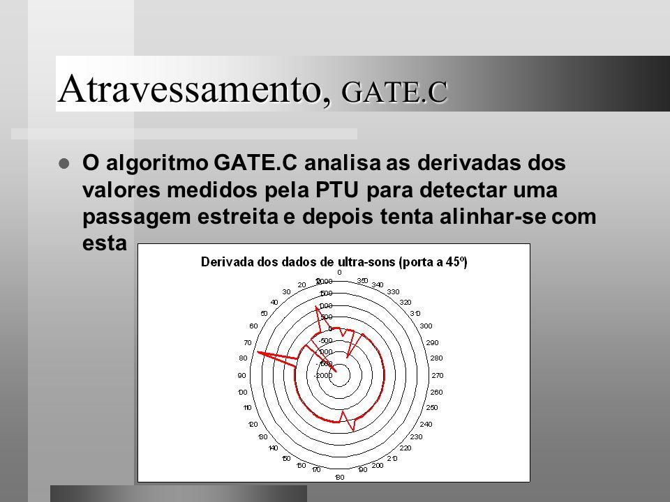 Atravessamento, GATE.C O algoritmo GATE.C analisa as derivadas dos valores medidos pela PTU para detectar uma passagem estreita e depois tenta alinhar