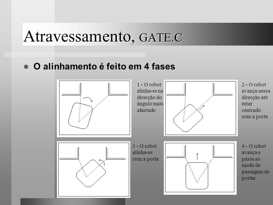 Atravessamento, GATE.C O alinhamento é feito em 4 fases 1 - O robot alinha-se na direcção do ângulo mais afastado 2 - O robot avança nessa direcção at