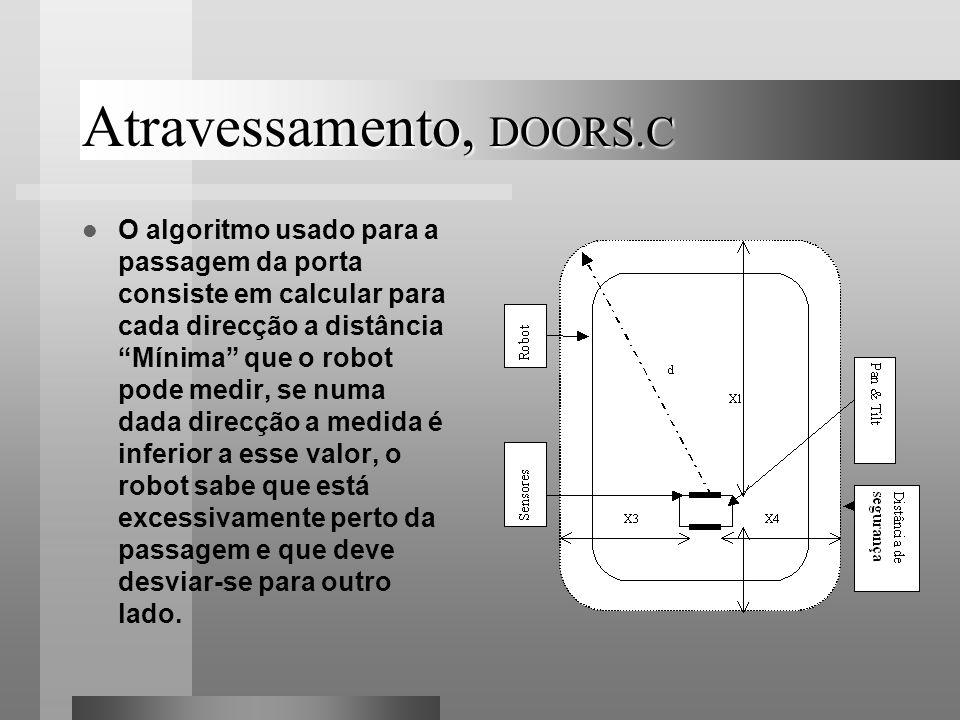 Atravessamento, DOORS.C O algoritmo usado para a passagem da porta consiste em calcular para cada direcção a distância Mínima que o robot pode medir,