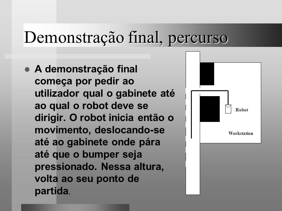 Demonstração final, percurso Workstation Robot A demonstração final começa por pedir ao utilizador qual o gabinete até ao qual o robot deve se dirigir