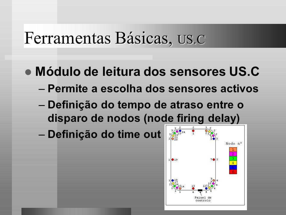 Ferramentas Básicas, US.C Módulo de leitura dos sensores US.C –Permite a escolha dos sensores activos –Definição do tempo de atraso entre o disparo de
