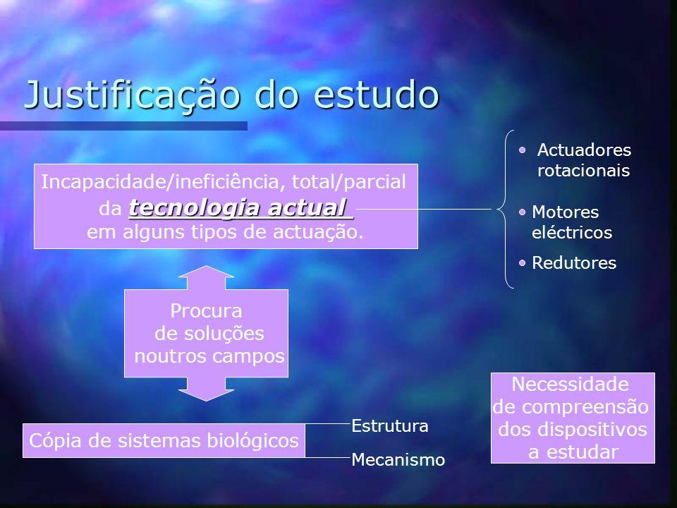 Metodologia _2ºObjectivo Implementação da tecnologia em estruturas de inspiração biológica Avaliação do desempenho global Avaliação do potencial Braço