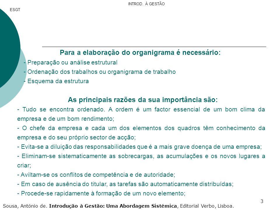 4 1.1.A evolução histórica da teoria das Organizações 1.1.1.