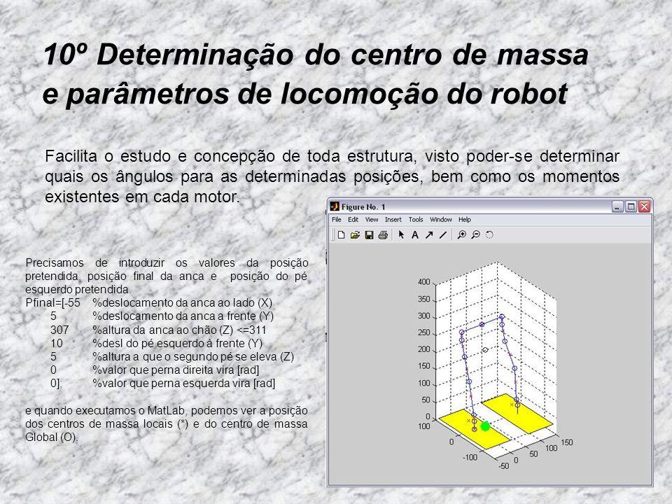 10º Determinação do centro de massa e parâmetros de locomoção do robot Precisamos de introduzir os valores da posição pretendida, posição final da anc