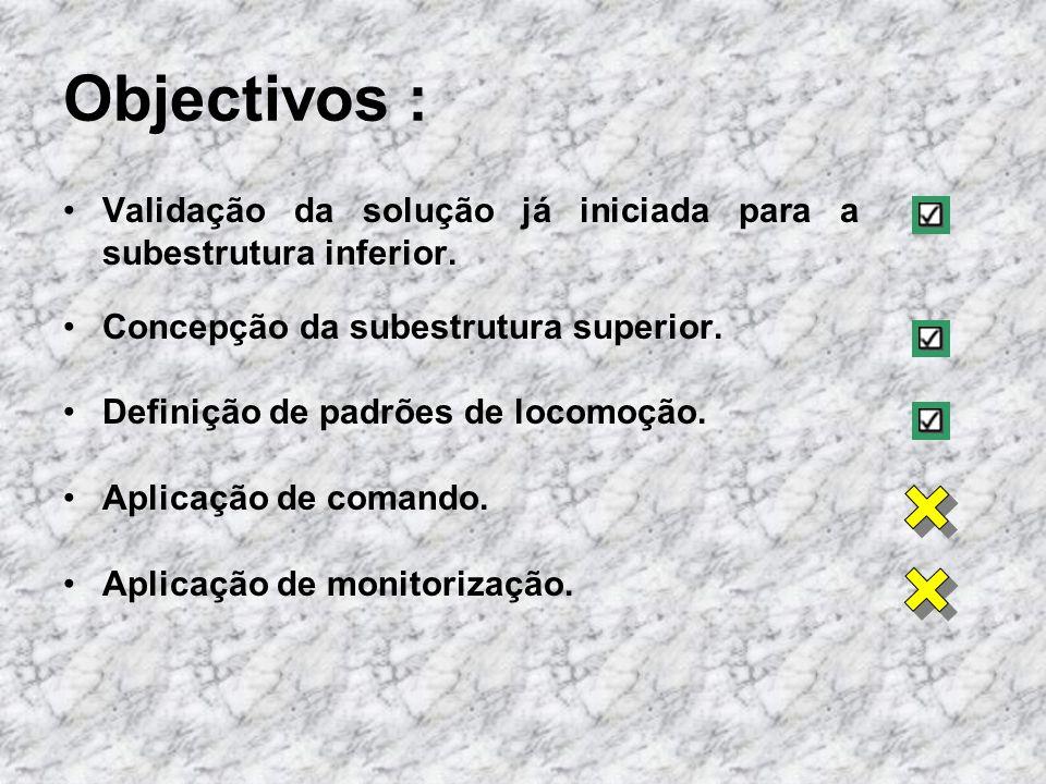 Objectivos : Validação da solução já iniciada para a subestrutura inferior. Concepção da subestrutura superior. Definição de padrões de locomoção. Apl