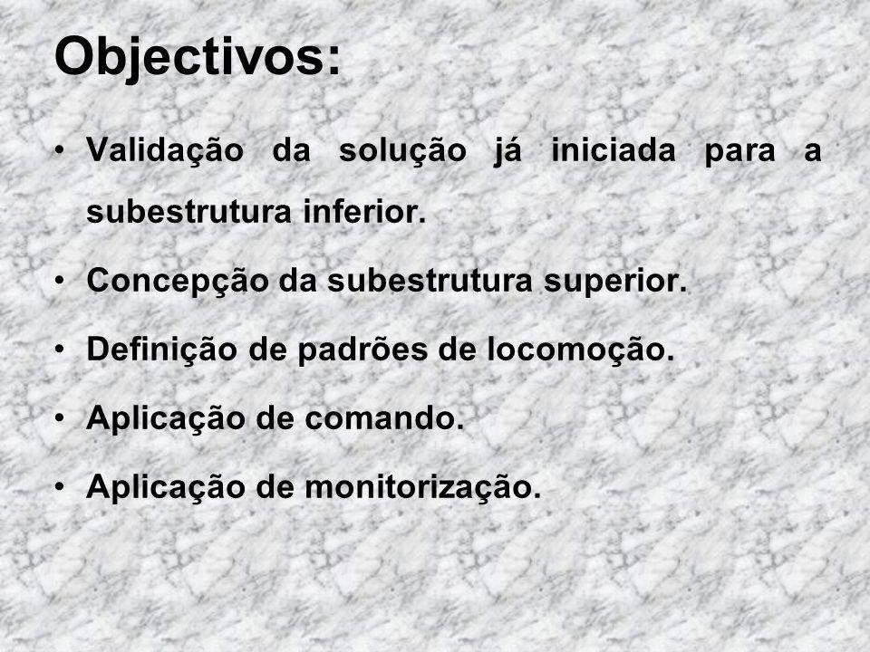 Objectivos: Validação da solução já iniciada para a subestrutura inferior. Concepção da subestrutura superior. Definição de padrões de locomoção. Apli