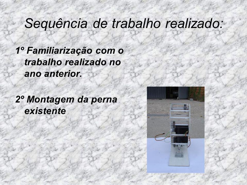 3º Resolução das limitações detectadas: –Solução para garantir o entreeixo no Pé.