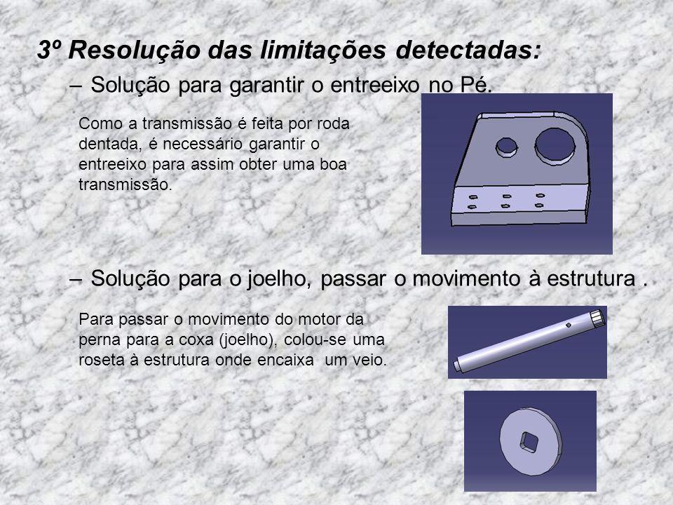 3º Resolução das limitações detectadas: –Solução para garantir o entreeixo no Pé. –Solução para o joelho, passar o movimento à estrutura. Como a trans