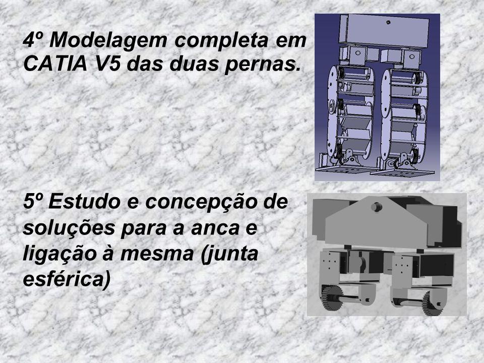 4º Modelagem completa em CATIA V5 das duas pernas. 5º Estudo e concepção de soluções para a anca e ligação à mesma (junta esférica)