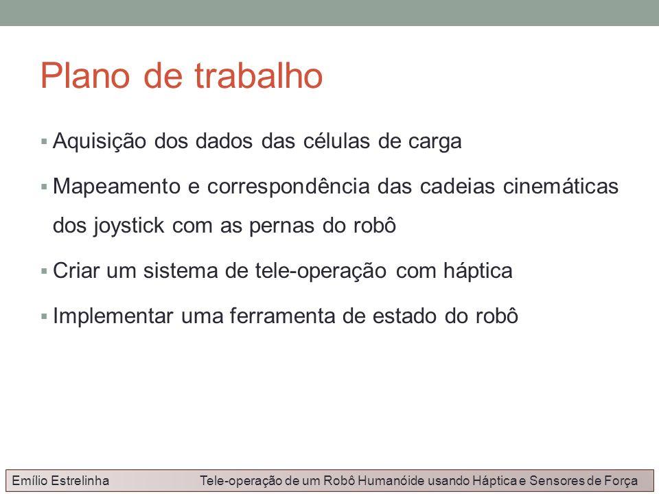 Plano de trabalho Aquisição dos dados das células de carga Mapeamento e correspondência das cadeias cinemáticas dos joystick com as pernas do robô Cri