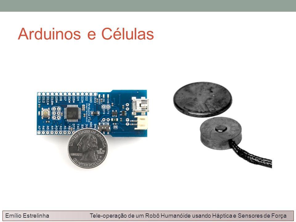 Joystick háptico Emílio Estrelinha Tele-operação de um Robô Humanóide usando Háptica e Sensores de Força