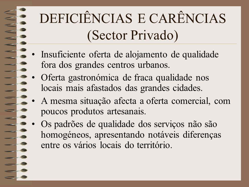 DEFICIÊNCIAS E CARÊNCIAS (Sector Privado) Insuficiente oferta de alojamento de qualidade fora dos grandes centros urbanos. Oferta gastronómica de frac