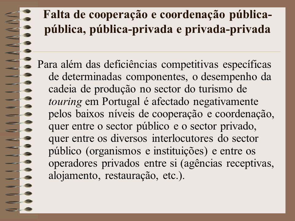 Falta de cooperação e coordenação pública- pública, pública-privada e privada-privada Para além das deficiências competitivas específicas de determina