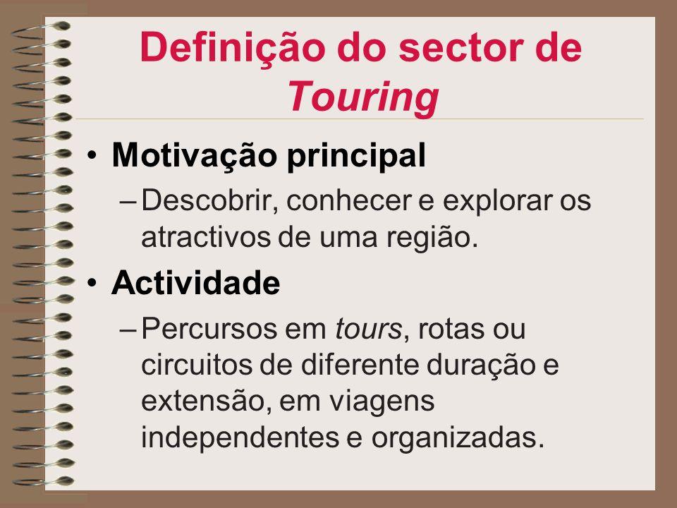 Definição do sector de Touring Motivação principal –Descobrir, conhecer e explorar os atractivos de uma região. Actividade –Percursos em tours, rotas