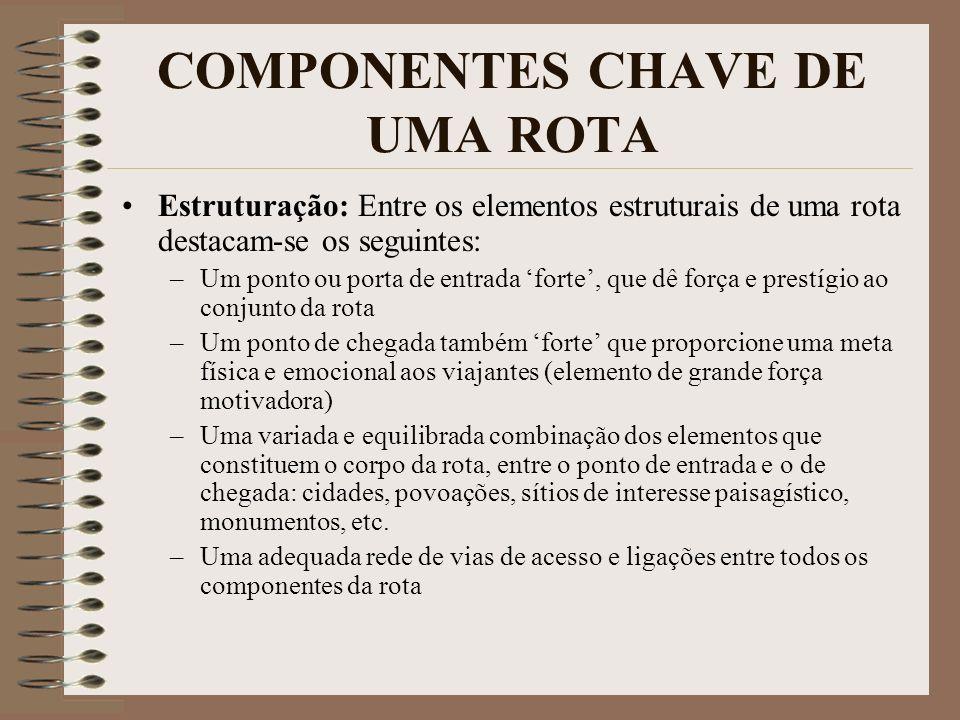 COMPONENTES CHAVE DE UMA ROTA Estruturação: Entre os elementos estruturais de uma rota destacam-se os seguintes: –Um ponto ou porta de entrada forte,