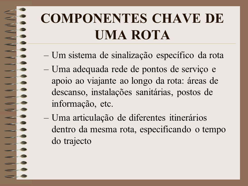 COMPONENTES CHAVE DE UMA ROTA –Um sistema de sinalização específico da rota –Uma adequada rede de pontos de serviço e apoio ao viajante ao longo da ro