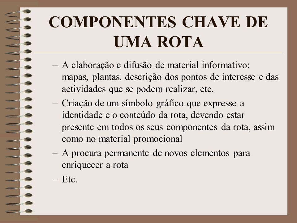 COMPONENTES CHAVE DE UMA ROTA –A elaboração e difusão de material informativo: mapas, plantas, descrição dos pontos de interesse e das actividades que