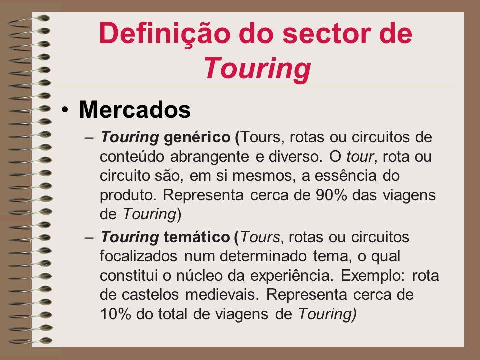 Definição do sector de Touring Mercados –Touring genérico (Tours, rotas ou circuitos de conteúdo abrangente e diverso. O tour, rota ou circuito são, e