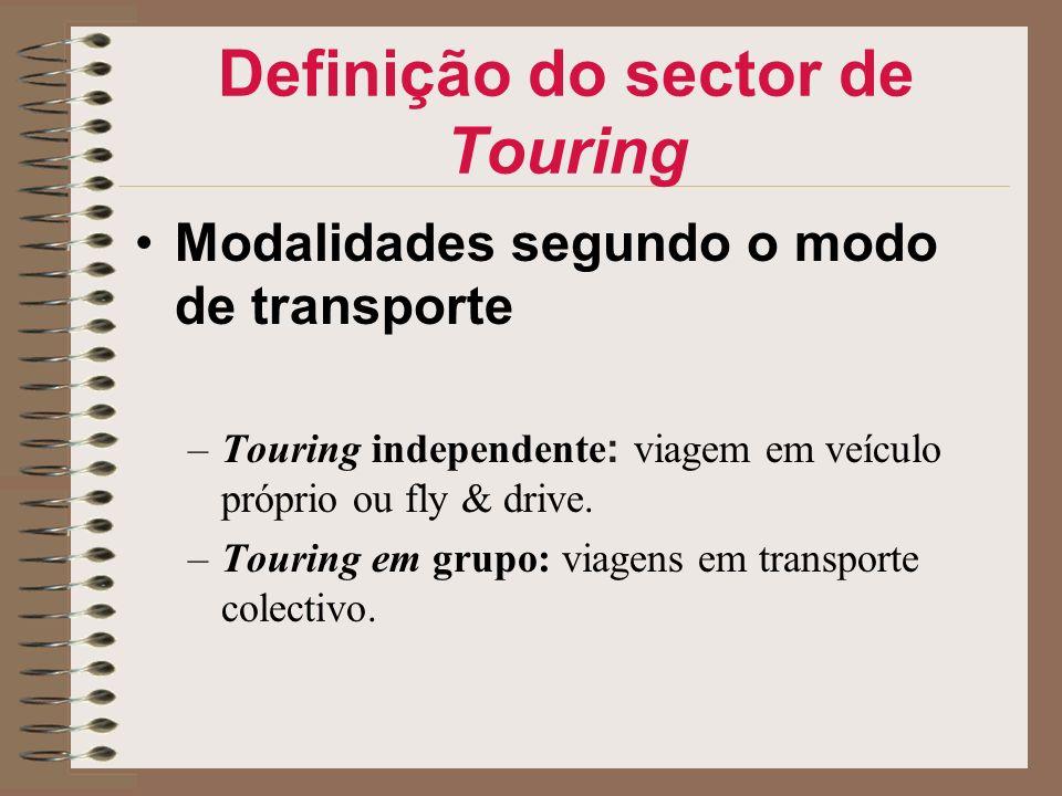 Definição do sector de Touring Modalidades segundo o modo de transporte –Touring independente : viagem em veículo próprio ou fly & drive. –Touring em