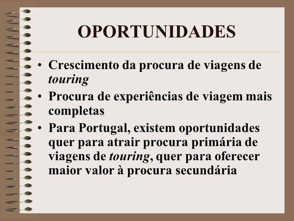 OPORTUNIDADES Crescimento da procura de viagens de touring Procura de experiências de viagem mais completas Para Portugal, existem oportunidades quer