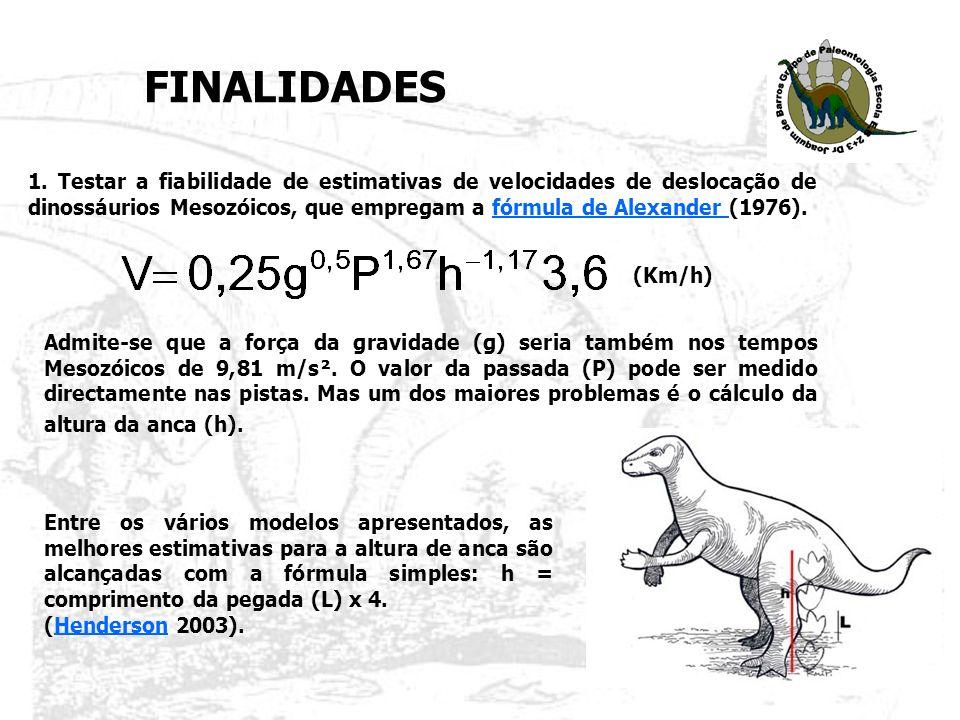 1. Testar a fiabilidade de estimativas de velocidades de deslocação de dinossáurios Mesozóicos, que empregam a fórmula de Alexander (1976).fórmula de