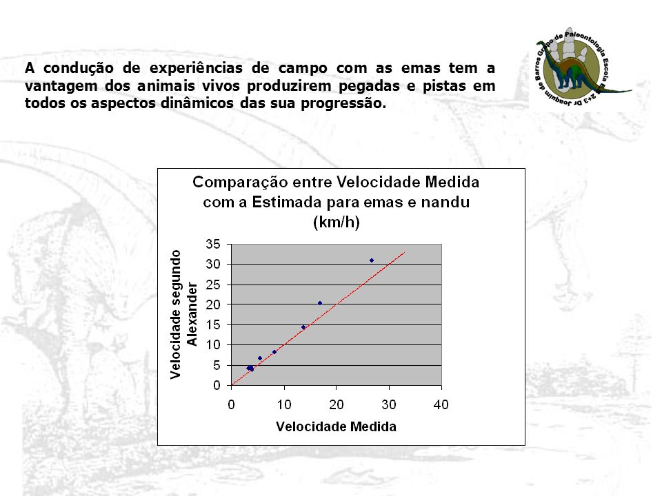 A condução de experiências de campo com as emas tem a vantagem dos animais vivos produzirem pegadas e pistas em todos os aspectos dinâmicos das sua pr