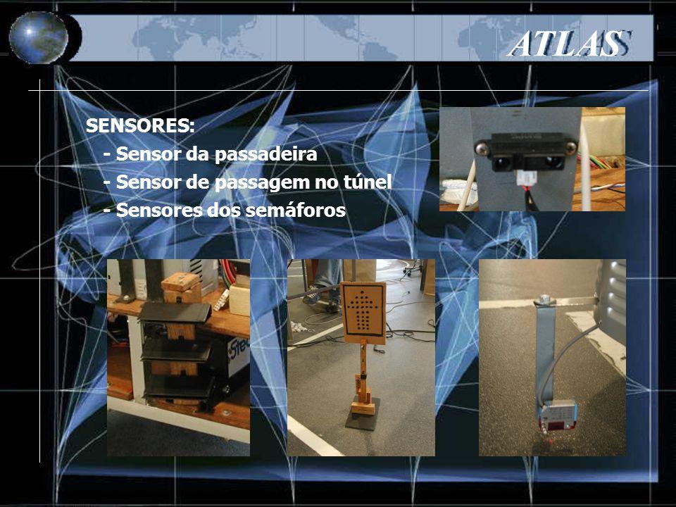 - Sensor da passadeira - Sensor de passagem no túnel - Sensores dos semáforos SENSORES: ATLAS