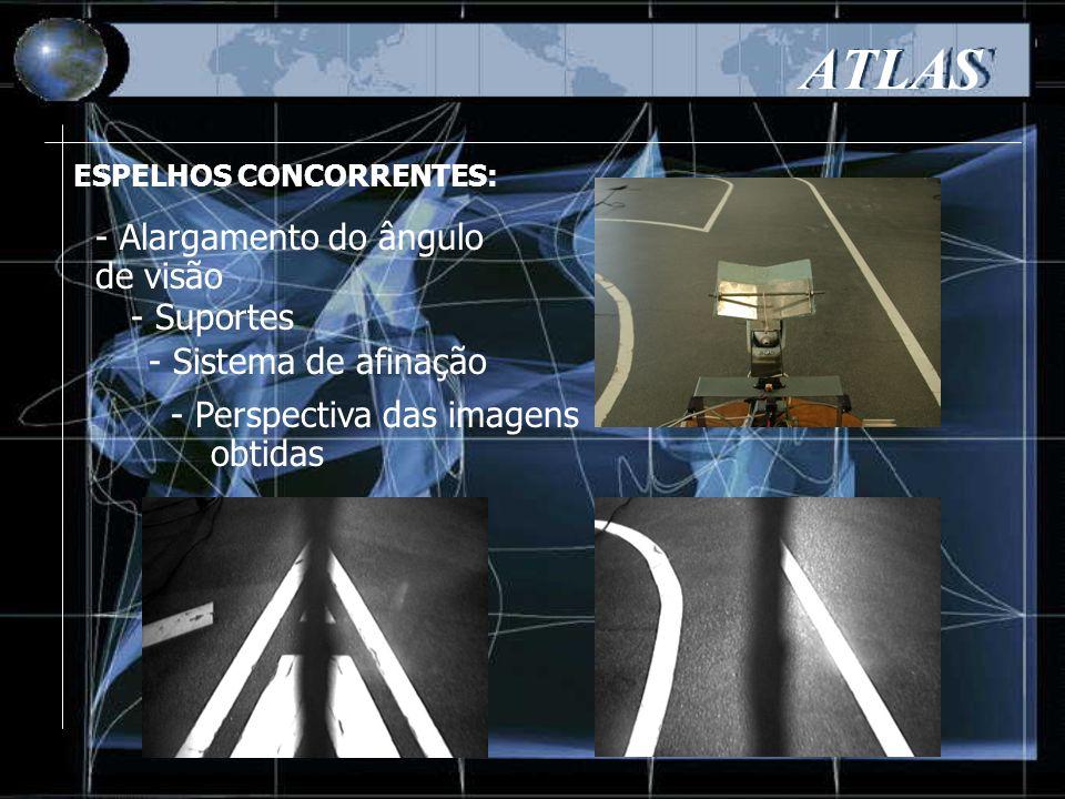 - Suportes ESPELHOS CONCORRENTES: - Sistema de afinação - Perspectiva das imagens obtidas - Alargamento do ângulo de visão