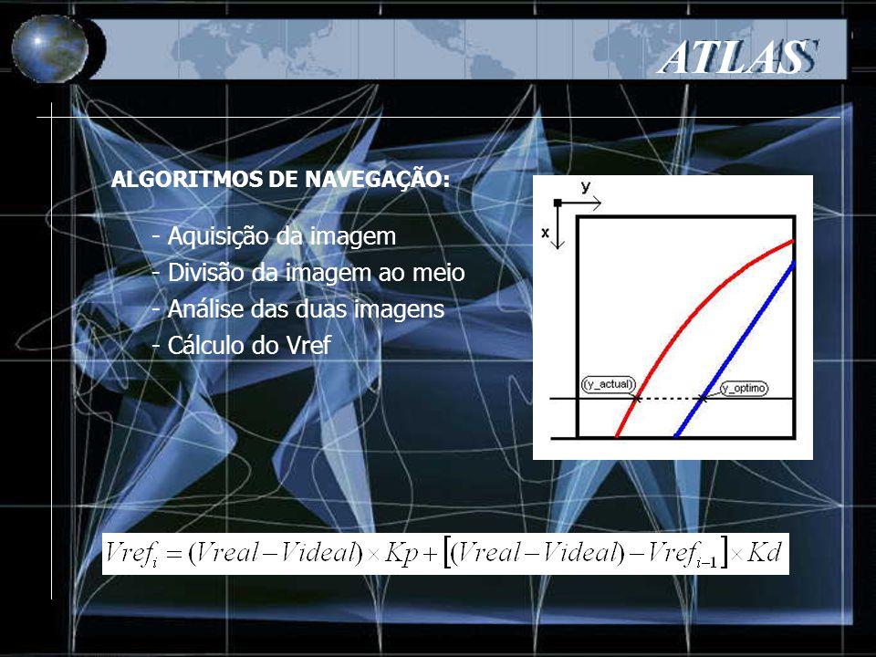 ALGORITMOS DE NAVEGAÇÃO: - Aquisição da imagem - Divisão da imagem ao meio - Análise das duas imagens - Cálculo do Vref