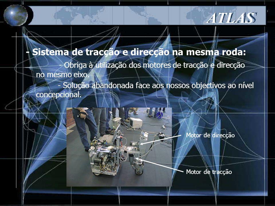 Controlo: ATLAS CONTROLO DA DIRECÇÃO: - Motor passo-a-passo - Transmissão 1:2 - Servostepper - Potenciómetro