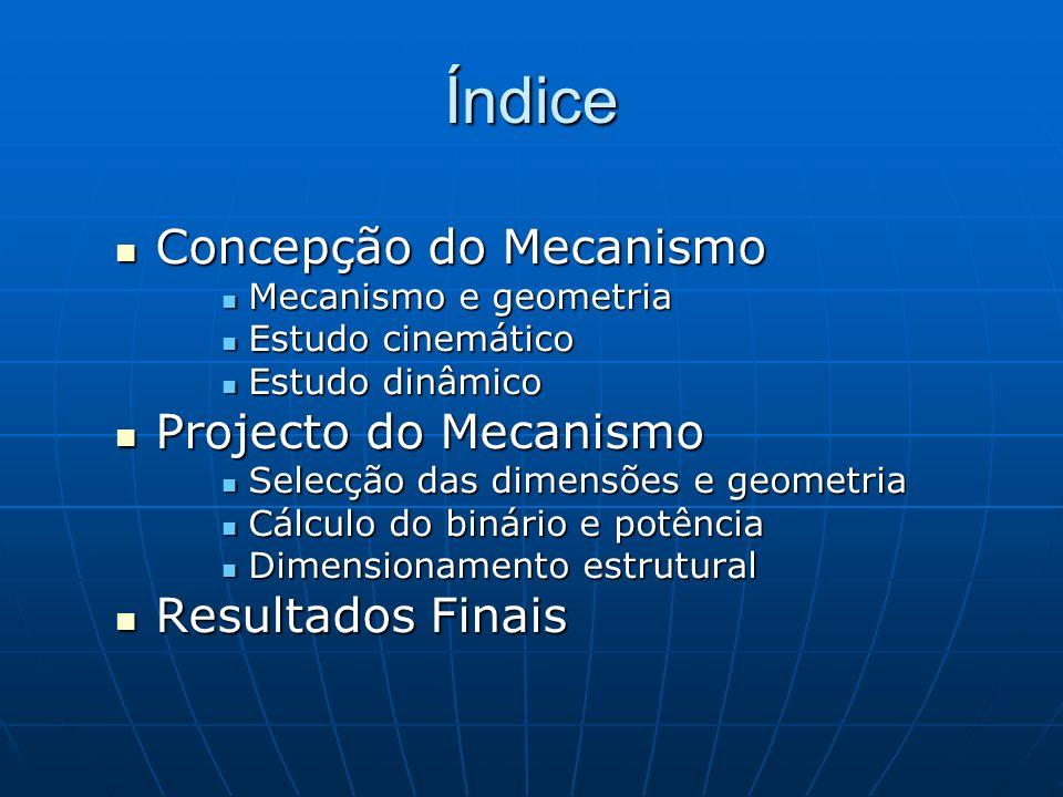 Índice Concepção do Mecanismo Concepção do Mecanismo Mecanismo e geometria Mecanismo e geometria Estudo cinemático Estudo cinemático Estudo dinâmico E