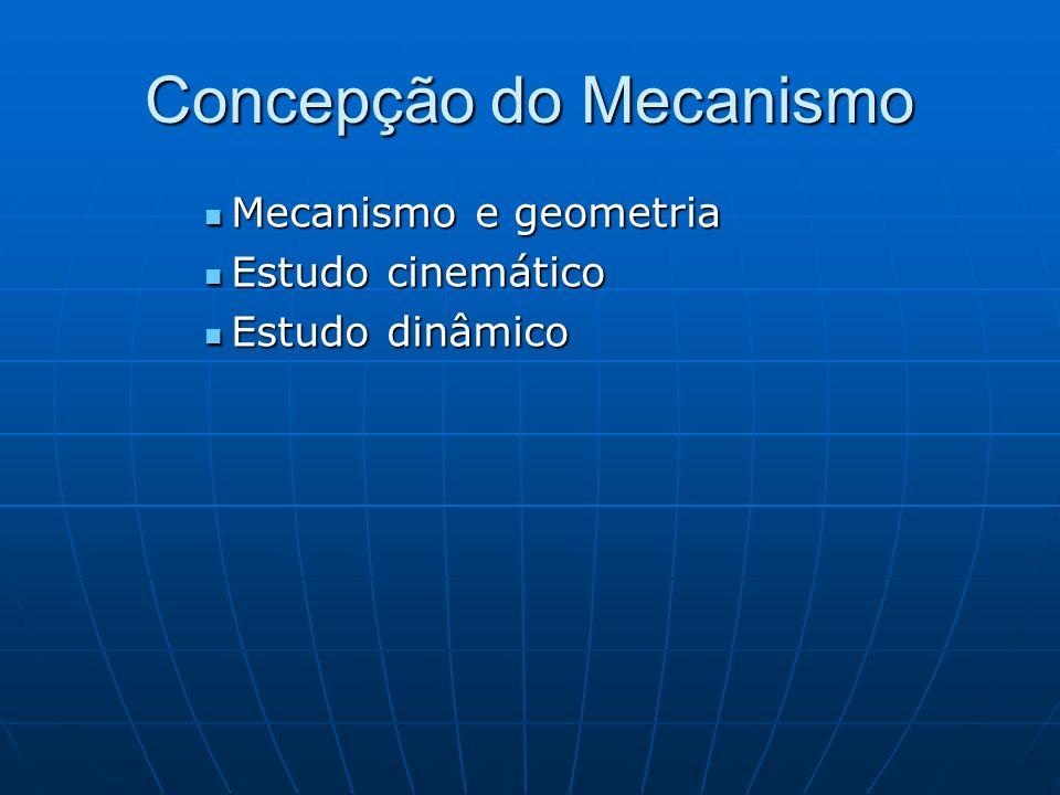 Concepção do Mecanismo Mecanismo e geometria Mecanismo e geometria Estudo cinemático Estudo cinemático Estudo dinâmico Estudo dinâmico