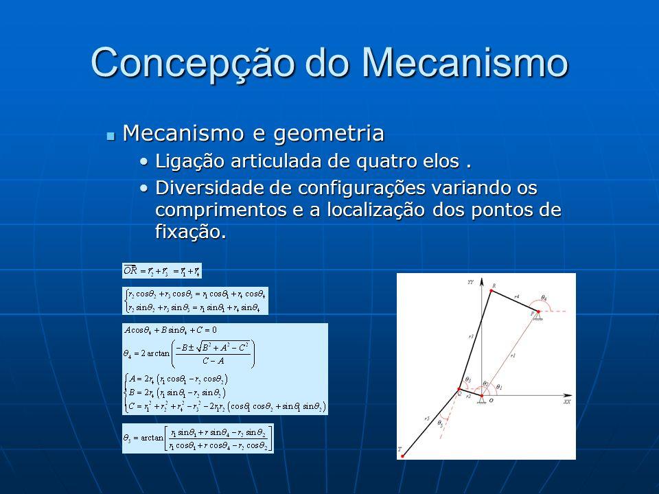 Concepção do Mecanismo Mecanismo e geometria Mecanismo e geometria Ligação articulada de quatro elos.Ligação articulada de quatro elos. Diversidade de