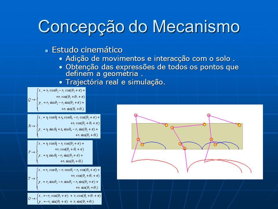 Concepção do Mecanismo Estudo dinâmico Estudo dinâmico Dimensionamento dos actuadores, binário.Dimensionamento dos actuadores, binário.