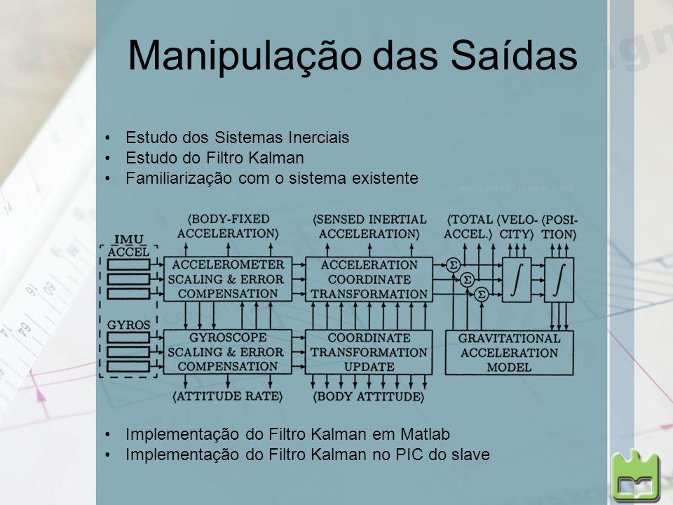 Manipulação das Saídas Estudo dos Sistemas Inerciais Estudo do Filtro Kalman Familiarização com o sistema existente Implementação do Filtro Kalman em