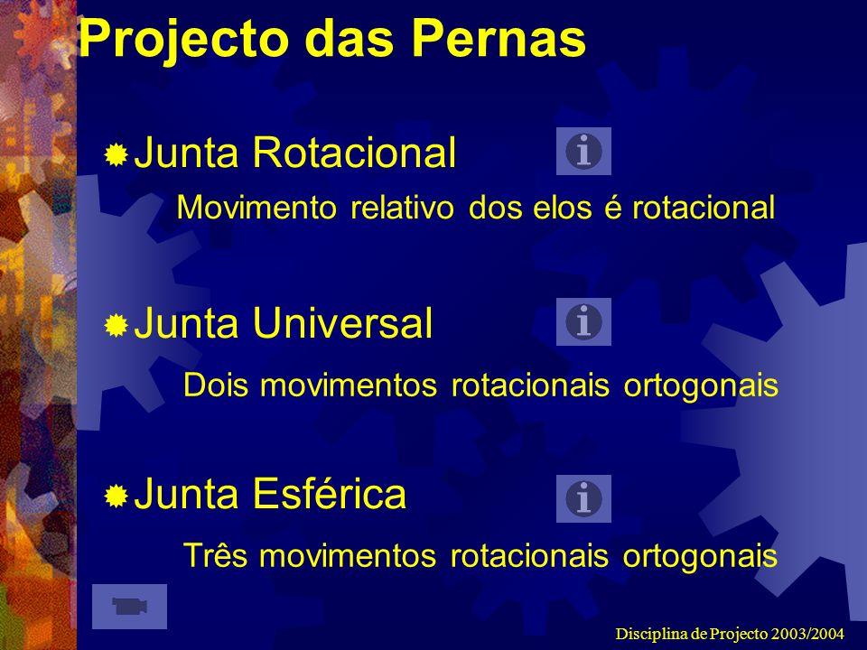 Disciplina de Projecto 2003/2004 Projecto das Pernas Junta Rotacional Junta Universal Junta Esférica Dois movimentos rotacionais ortogonais Movimento relativo dos elos é rotacional Três movimentos rotacionais ortogonais