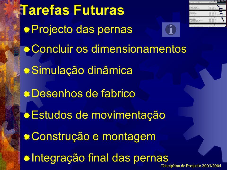 Disciplina de Projecto 2003/2004 Tarefas Futuras Projecto das pernas Estudos de movimentação Construção e montagem Concluir os dimensionamentos Desenhos de fabrico Simulação dinâmica Integração final das pernas