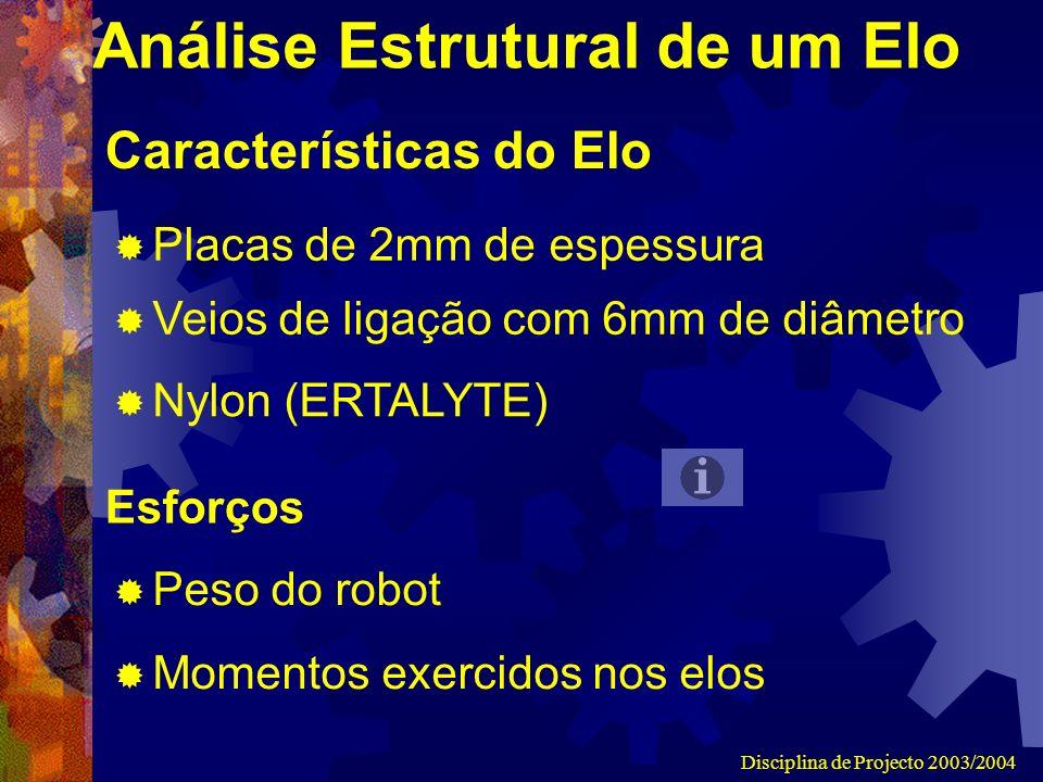 Disciplina de Projecto 2003/2004 Análise Estrutural de um Elo Placas de 2mm de espessura Veios de ligação com 6mm de diâmetro Nylon (ERTALYTE) Características do Elo Esforços Peso do robot Momentos exercidos nos elos
