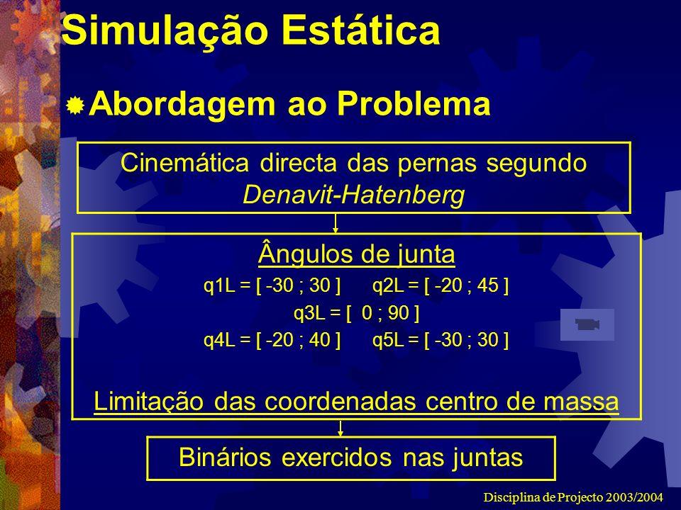 Disciplina de Projecto 2003/2004 Simulação Estática Ângulos de junta q1L = [ -30 ; 30 ] q2L = [ -20 ; 45 ] q3L = [ 0 ; 90 ] q4L = [ -20 ; 40 ] q5L = [ -30 ; 30 ] Limitação das coordenadas centro de massa Cinemática directa das pernas segundo Denavit-Hatenberg Binários exercidos nas juntas Abordagem ao Problema