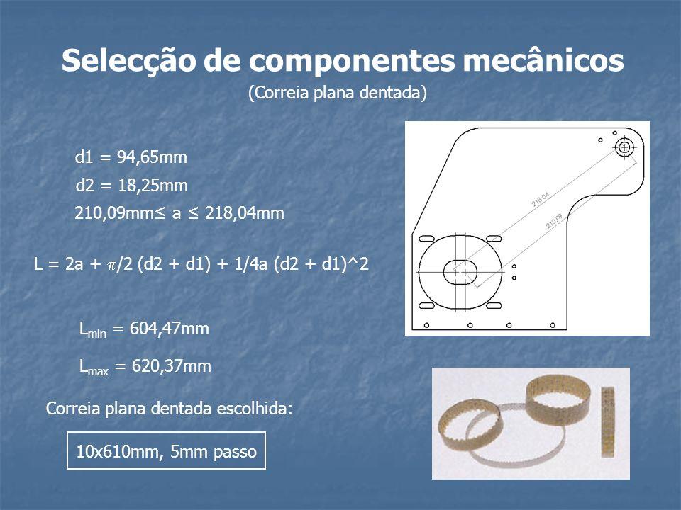 Selecção de componentes mecânicos (Correia plana dentada) d1 = 94,65mm d2 = 18,25mm 210,09mm a 218,04mm L = 2a + /2 (d2 + d1) + 1/4a (d2 + d1)^2 L min