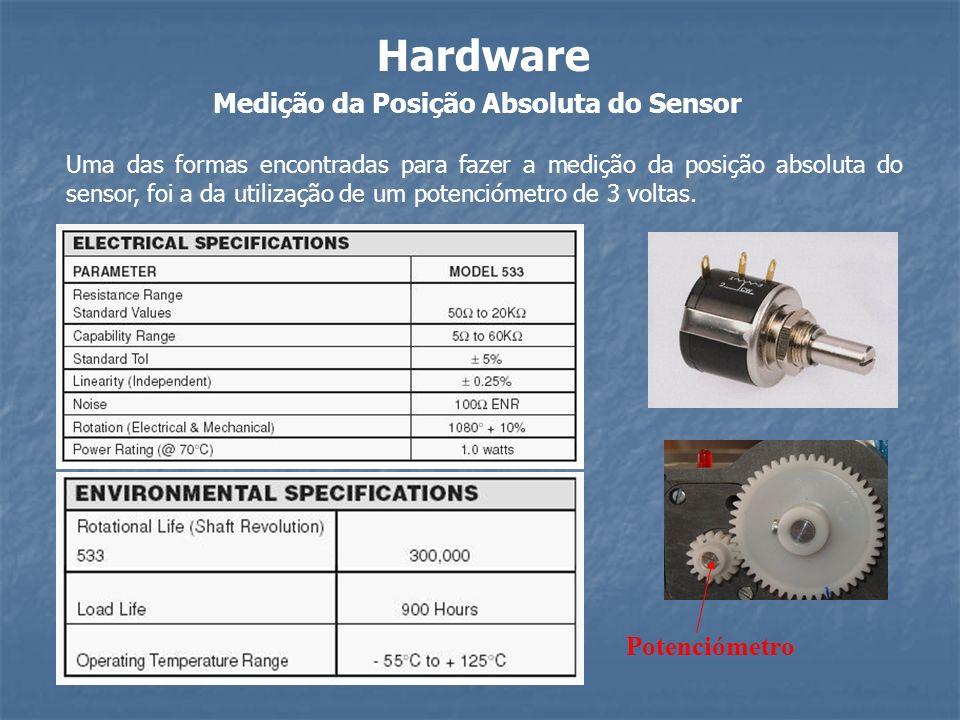 Medição da Posição Absoluta do Sensor Hardware Potenciómetro Uma das formas encontradas para fazer a medição da posição absoluta do sensor, foi a da u