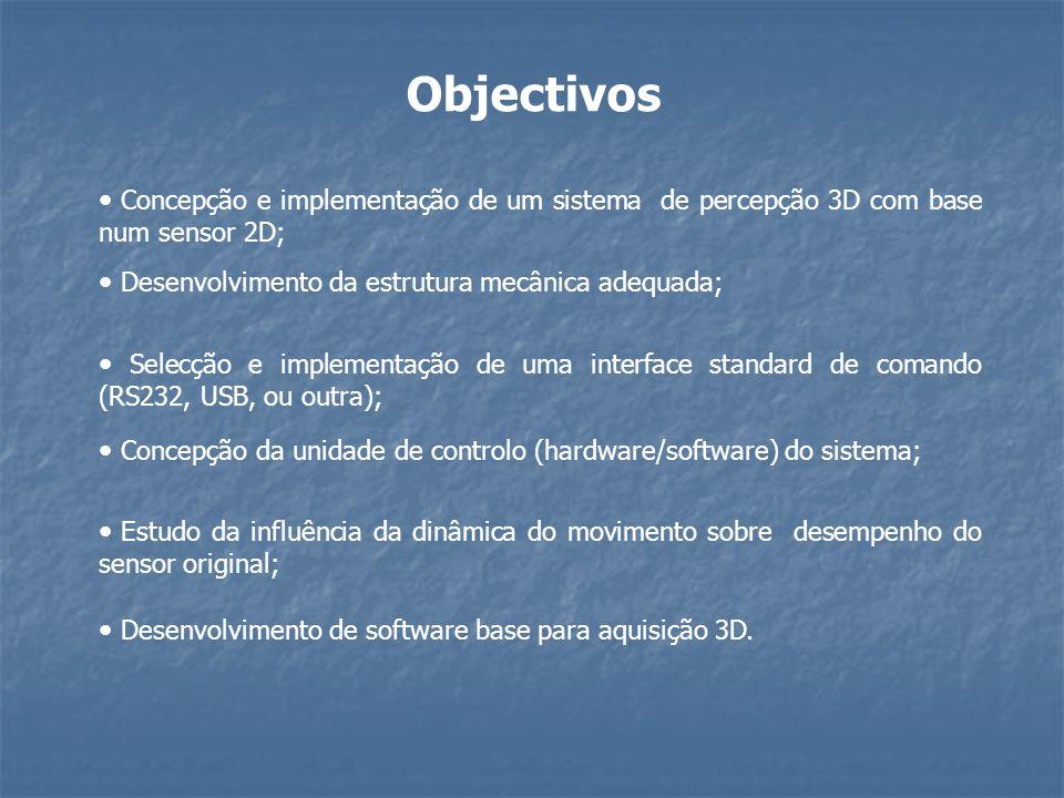 Objectivos Concepção e implementação de um sistema de percepção 3D com base num sensor 2D; Desenvolvimento da estrutura mecânica adequada; Selecção e