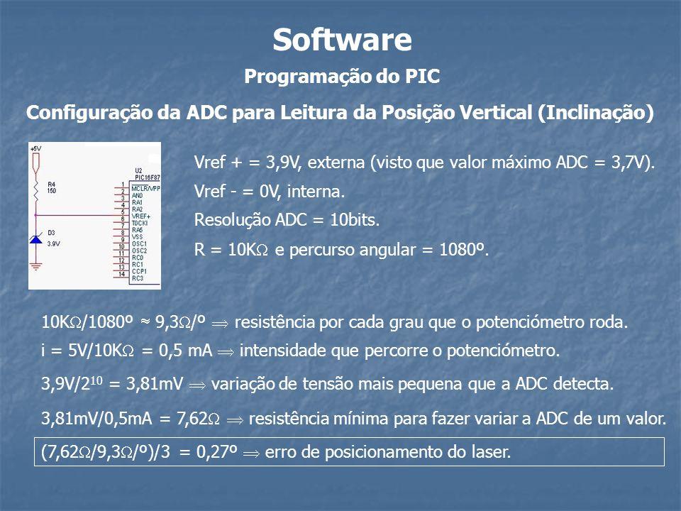 Programação do PIC Software Configuração da ADC para Leitura da Posição Vertical (Inclinação) 10K /1080º 9,3 /º resistência por cada grau que o potenc